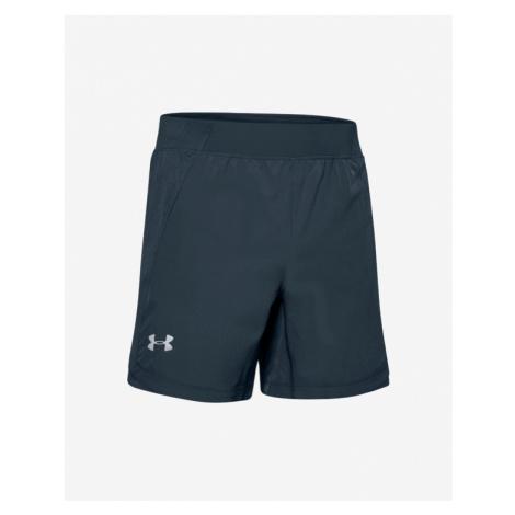 Pánske športové kraťasy a šortky Under Armour